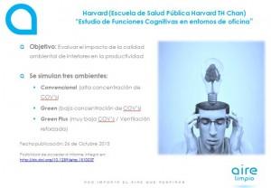 Conclusiones de Aire Limpio sobre el Estudio de Harvard sobre las funciones cognitivas y la calidad de aire interior