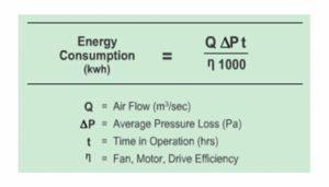 Formula del consumo de energia por perdida de carga
