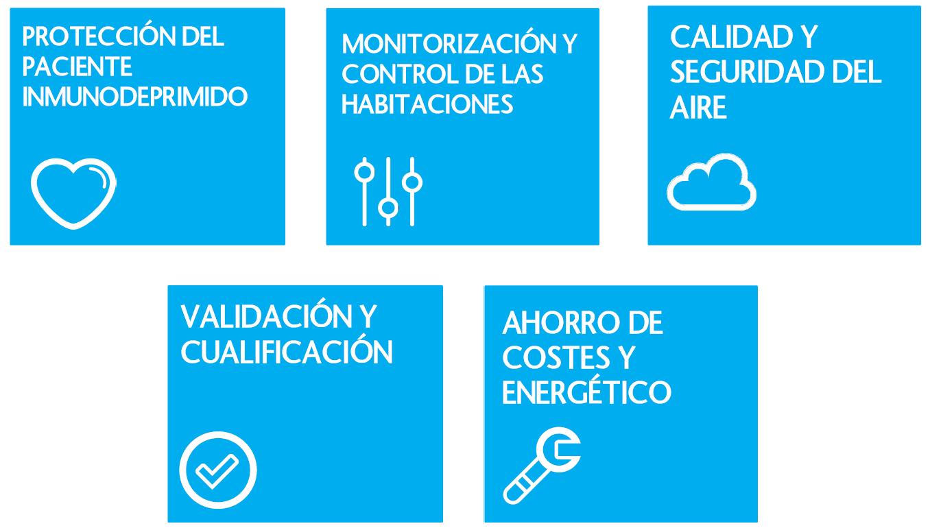 Ventajas de los sistemas de Aire Limpio para habitaciones de Nefrología